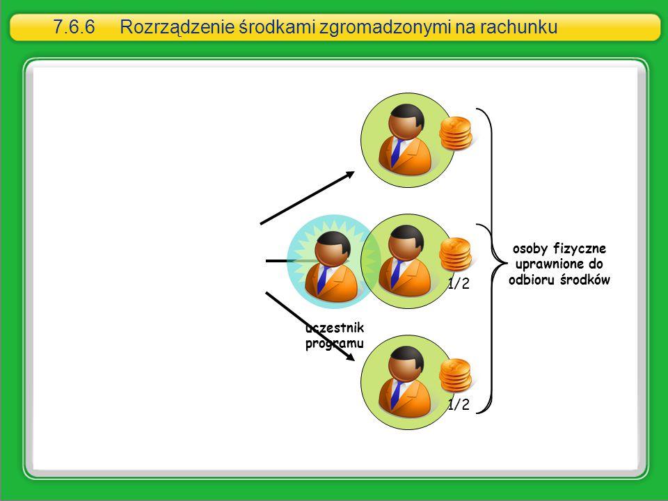7.6.6Rozrządzenie środkami zgromadzonymi na rachunku uczestnik programu osoby fizyczne uprawnione do odbioru środków 1/2