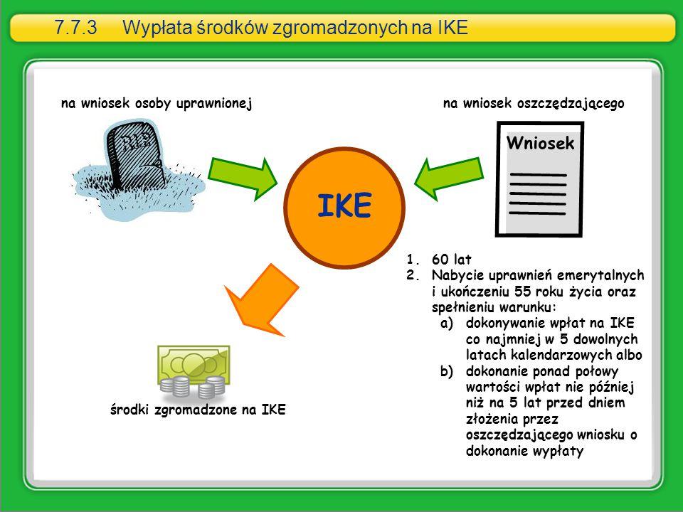 7.7.3Wypłata środków zgromadzonych na IKE IKE Wniosek środki zgromadzone na IKE na wniosek osoby uprawnionejna wniosek oszczędzającego 1.60 lat 2.Naby