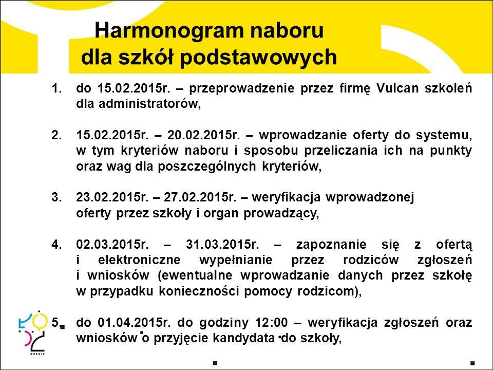 Harmonogram naboru dla szkół podstawowych 1.do 15.02.2015r. – przeprowadzenie przez firmę Vulcan szkoleń dla administratorów, 2.15.02.2015r. – 20.02.2