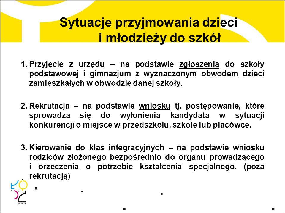 Harmonogram naboru dla publicznych gimnazjów 7.08.04.2015r.