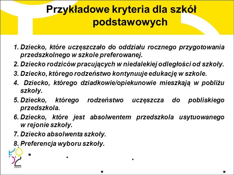 Przykładowe kryteria dla szkół podstawowych 1.Dziecko, które uczęszczało do oddziału rocznego przygotowania przedszkolnego w szkole preferowanej. 2.Dz