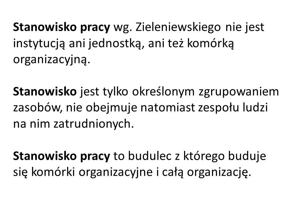 Stanowisko pracy wg. Zieleniewskiego nie jest instytucją ani jednostką, ani też komórką organizacyjną. Stanowisko jest tylko określonym zgrupowaniem z