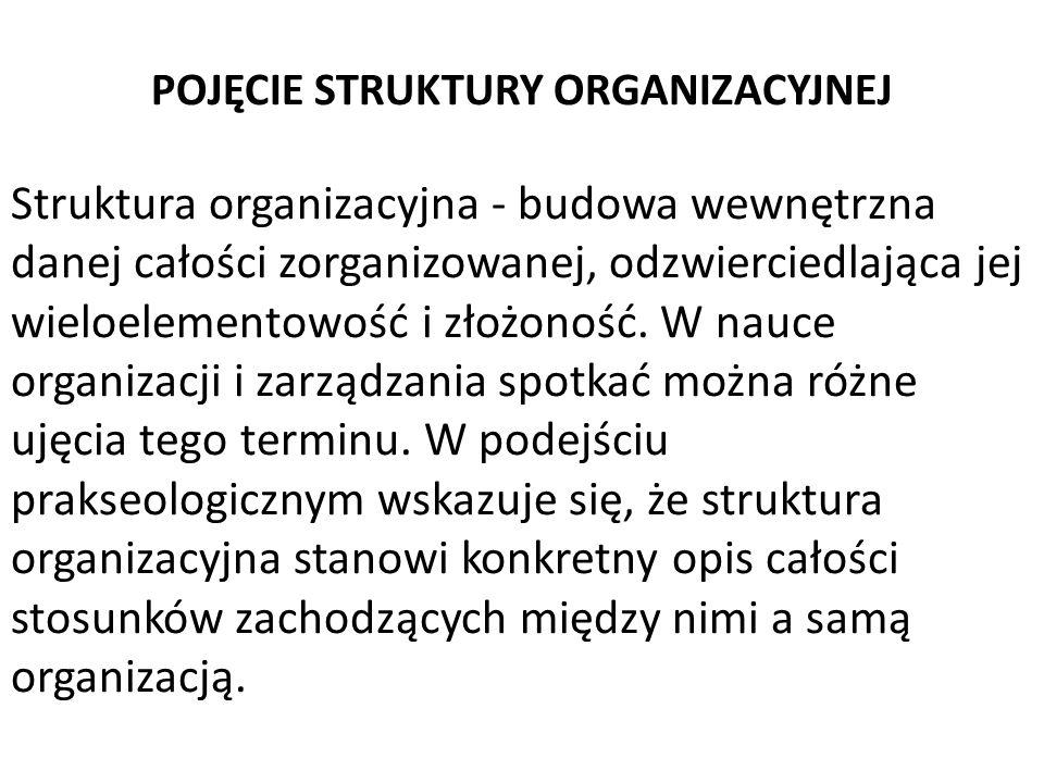 POJĘCIE STRUKTURY ORGANIZACYJNEJ Struktura organizacyjna - budowa wewnętrzna danej całości zorganizowanej, odzwierciedlająca jej wieloelementowość i złożoność.