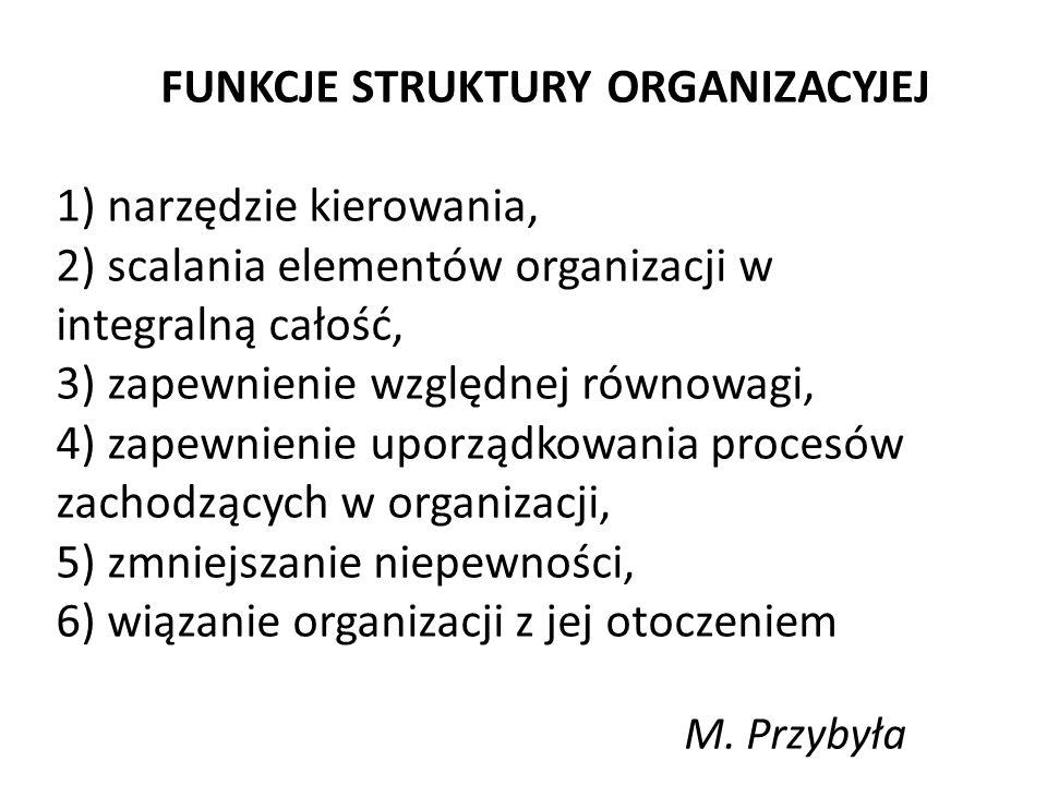 FUNKCJE STRUKTURY ORGANIZACYJEJ 1) narzędzie kierowania, 2) scalania elementów organizacji w integralną całość, 3) zapewnienie względnej równowagi, 4) zapewnienie uporządkowania procesów zachodzących w organizacji, 5) zmniejszanie niepewności, 6) wiązanie organizacji z jej otoczeniem M.