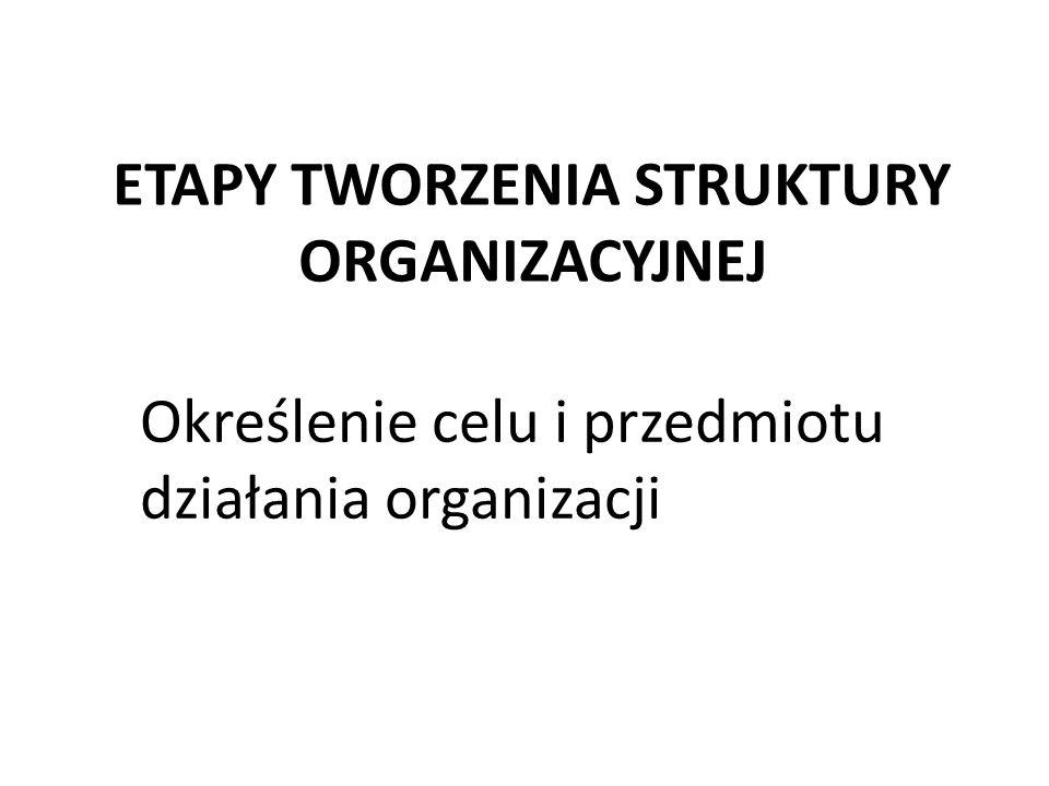 ETAPY TWORZENIA STRUKTURY ORGANIZACYJNEJ Określenie celu i przedmiotu działania organizacji