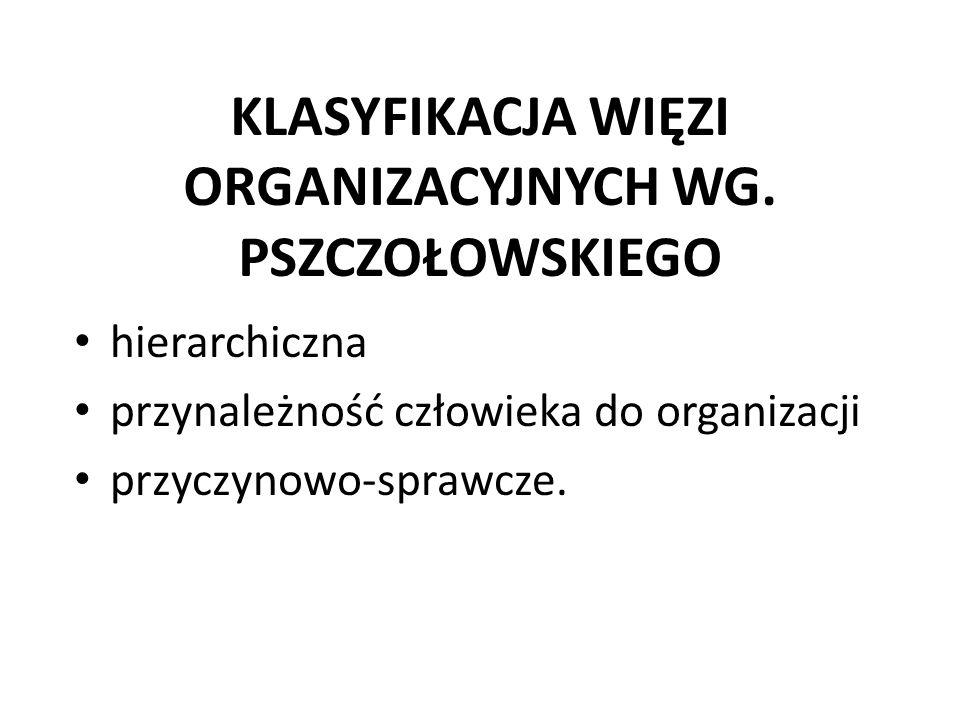KLASYFIKACJA WIĘZI ORGANIZACYJNYCH WG.