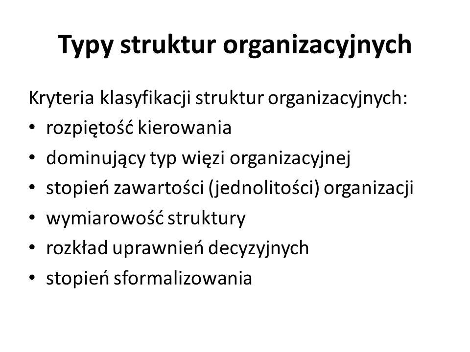 Typy struktur organizacyjnych Kryteria klasyfikacji struktur organizacyjnych: rozpiętość kierowania dominujący typ więzi organizacyjnej stopień zawartości (jednolitości) organizacji wymiarowość struktury rozkład uprawnień decyzyjnych stopień sformalizowania