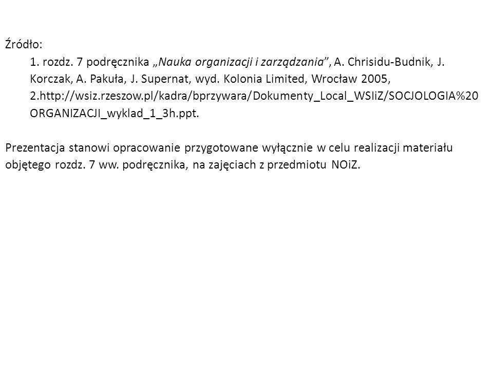 """Źródło: 1. rozdz. 7 podręcznika """"Nauka organizacji i zarządzania"""", A. Chrisidu-Budnik, J. Korczak, A. Pakuła, J. Supernat, wyd. Kolonia Limited, Wrocł"""