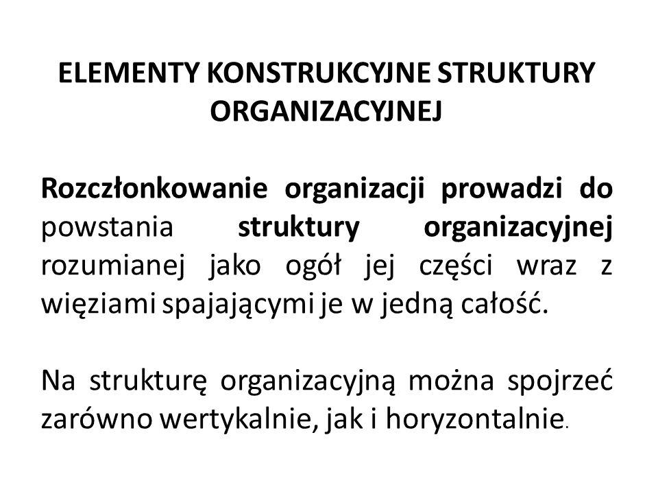 ELEMENTY KONSTRUKCYJNE STRUKTURY ORGANIZACYJNEJ Rozczłonkowanie organizacji prowadzi do powstania struktury organizacyjnej rozumianej jako ogół jej części wraz z więziami spajającymi je w jedną całość.