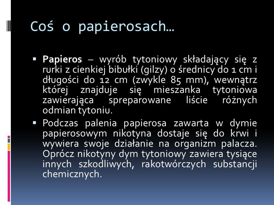 Historia papierosa… Polska nazwa pochodzi od papieru owijającego ścinki liści tytoniu.