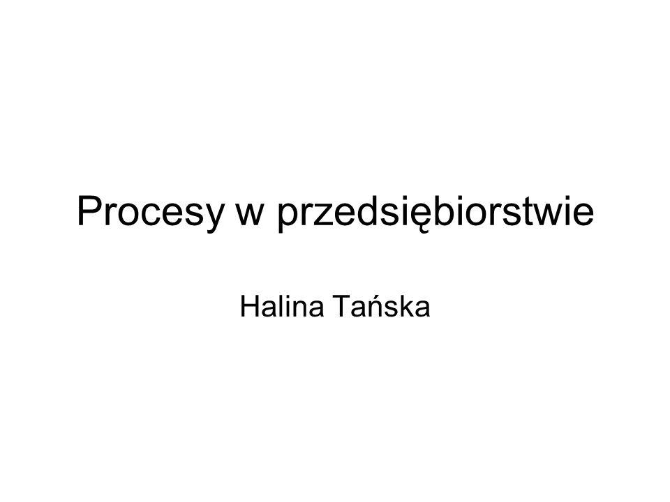 Procesy w przedsiębiorstwie Halina Tańska
