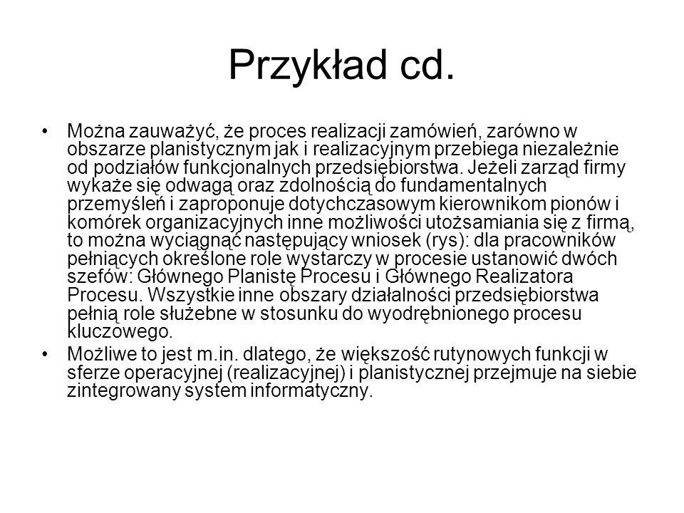 Przykład cd. Można zauważyć, że proces realizacji zamówień, zarówno w obszarze planistycznym jak i realizacyjnym przebiega niezależnie od podziałów fu