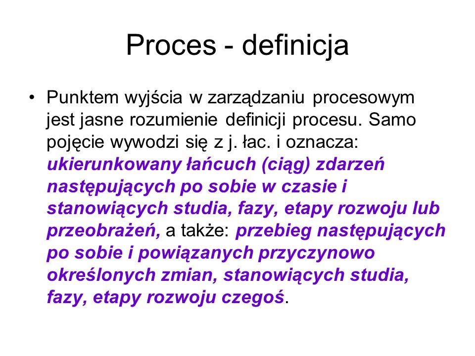 Proces - definicja Punktem wyjścia w zarządzaniu procesowym jest jasne rozumienie definicji procesu. Samo pojęcie wywodzi się z j. łac. i oznacza: uki