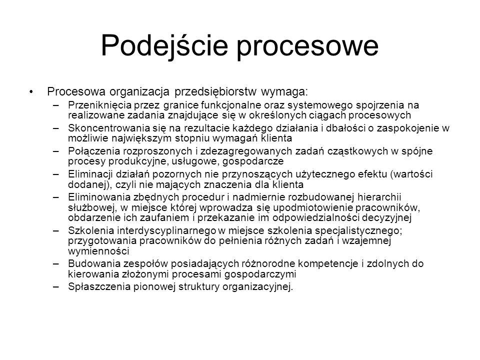 Podejście procesowe Procesowa organizacja przedsiębiorstw wymaga: –Przeniknięcia przez granice funkcjonalne oraz systemowego spojrzenia na realizowane