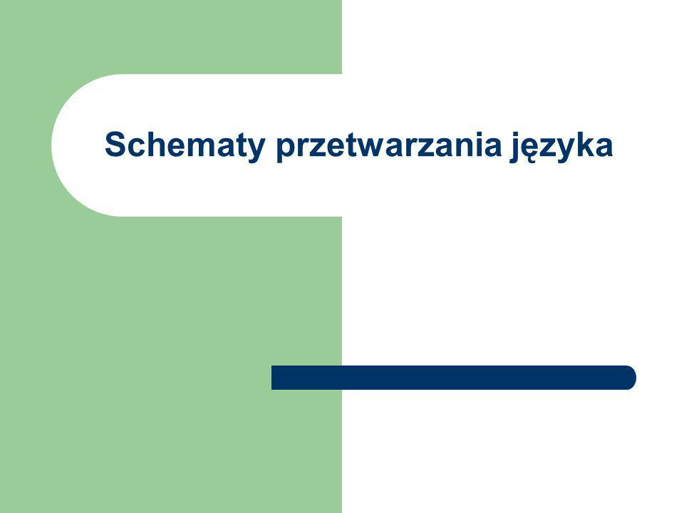 Schematy przetwarzania języka