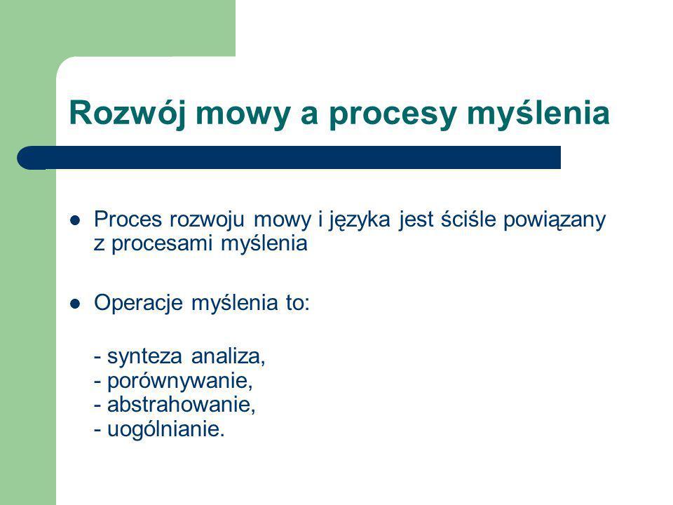 Rozwój mowy a procesy myślenia Proces rozwoju mowy i języka jest ściśle powiązany z procesami myślenia Operacje myślenia to: - synteza analiza, - poró