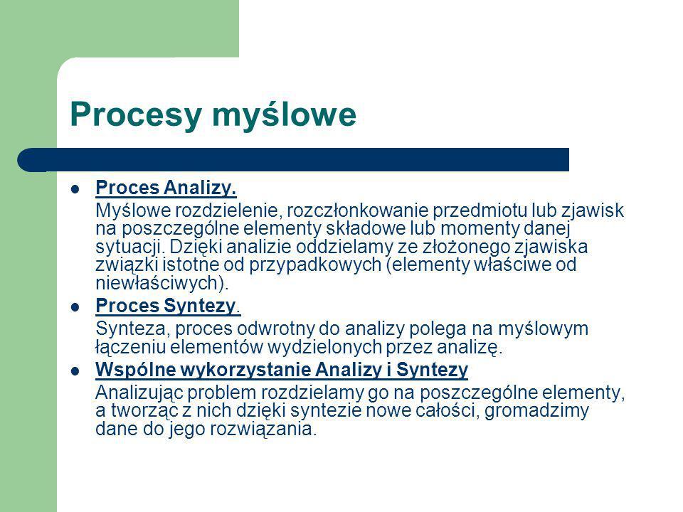 Procesy myślowe Proces Analizy. Myślowe rozdzielenie, rozczłonkowanie przedmiotu lub zjawisk na poszczególne elementy składowe lub momenty danej sytua