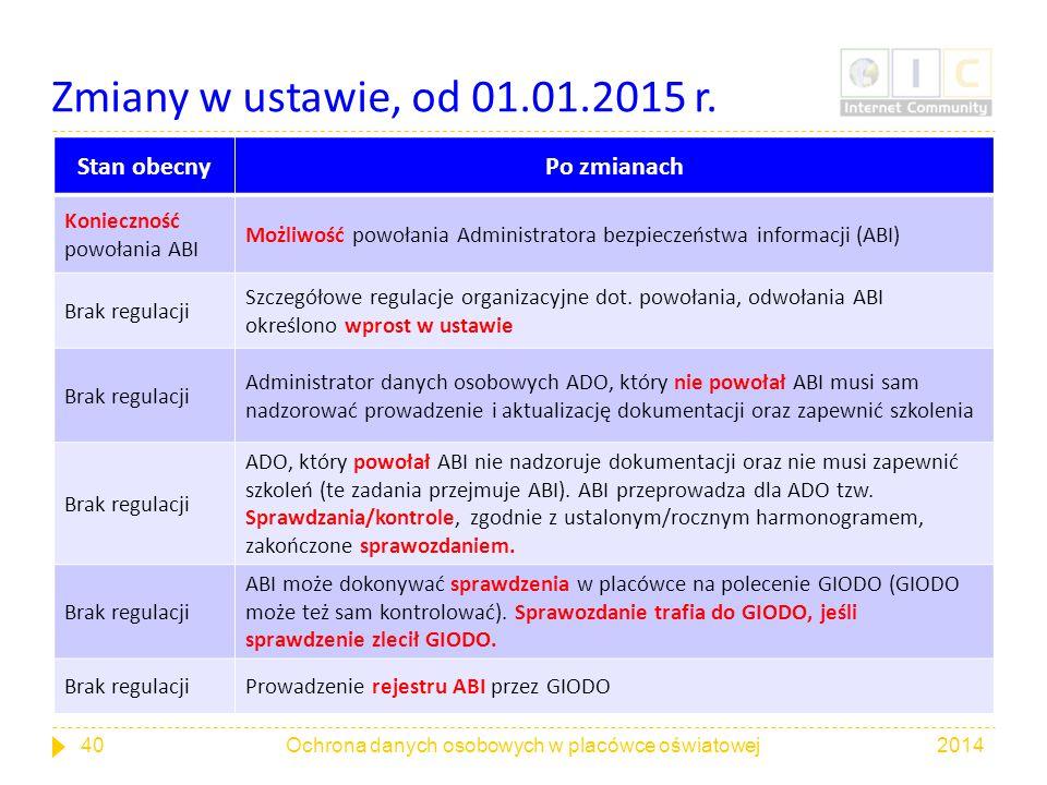 Zmiany w ustawie, od 01.01.2015 r. 40 Stan obecnyPo zmianach Konieczność powołania ABI Możliwość powołania Administratora bezpieczeństwa informacji (A