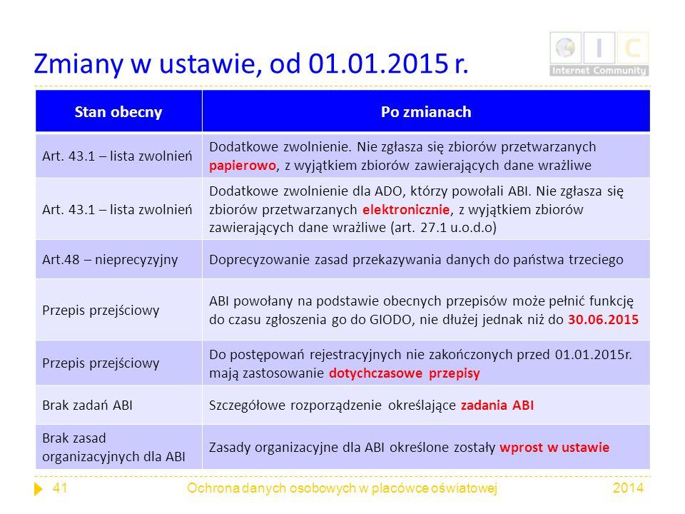 Zmiany w ustawie, od 01.01.2015 r. 41 Stan obecnyPo zmianach Art. 43.1 – lista zwolnień Dodatkowe zwolnienie. Nie zgłasza się zbiorów przetwarzanych p
