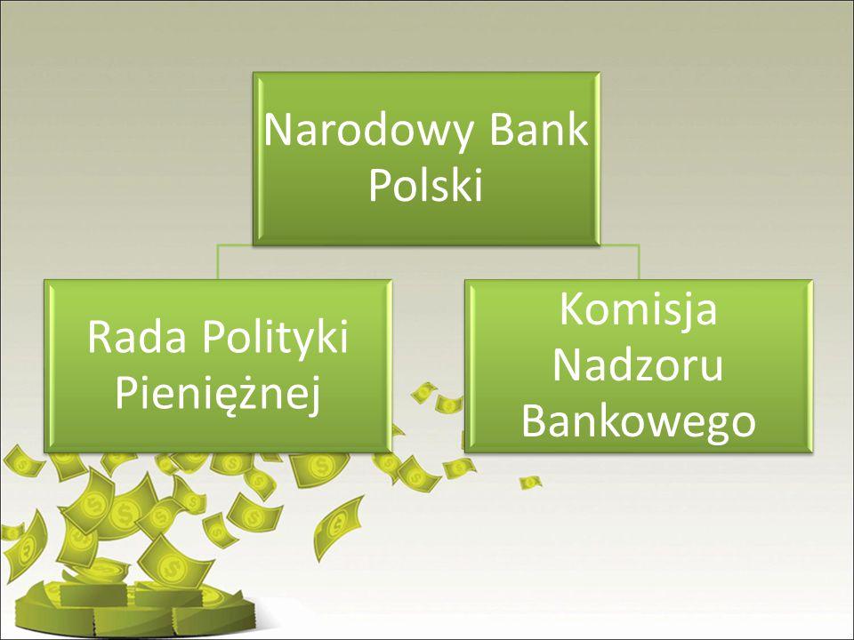 Narodowy Bank Polski Rada Polityki Pieniężnej Komisja Nadzoru Bankowego