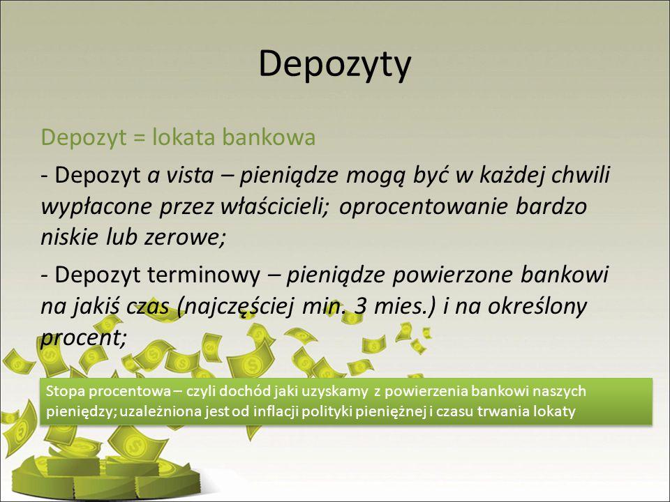 Depozyty Depozyt = lokata bankowa - Depozyt a vista – pieniądze mogą być w każdej chwili wypłacone przez właścicieli; oprocentowanie bardzo niskie lub