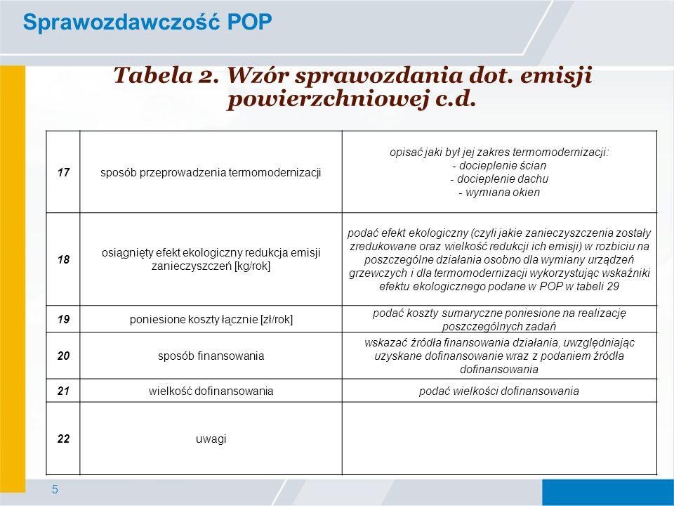 5 Sprawozdawczość POP Tabela 2. Wzór sprawozdania dot. emisji powierzchniowej c.d. 17sposób przeprowadzenia termomodernizacji opisać jaki był jej zakr