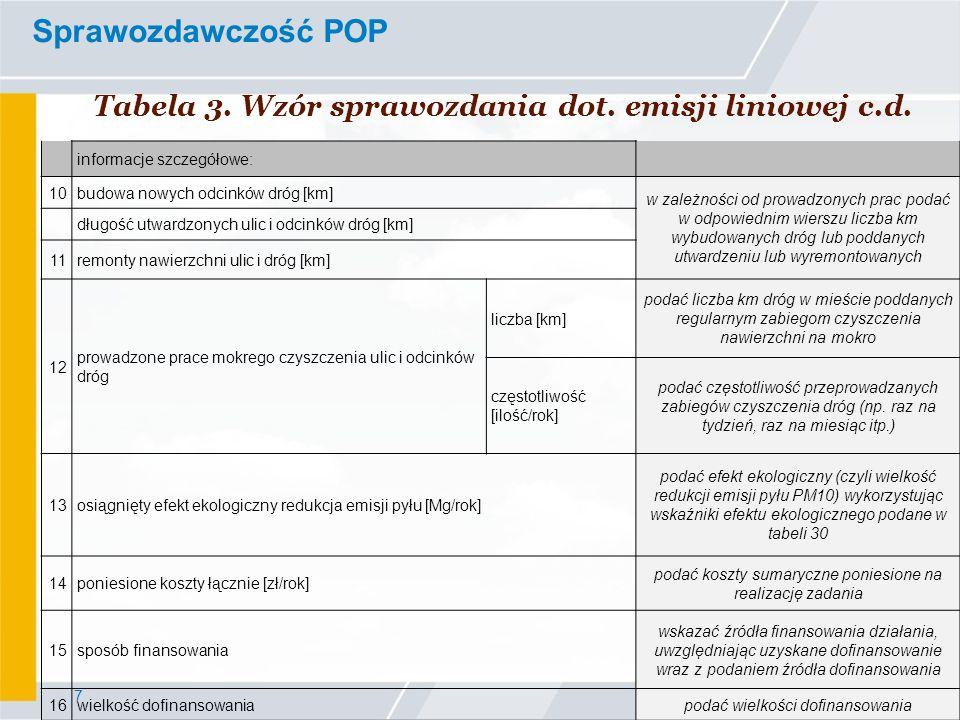 7 Sprawozdawczość POP Tabela 3. Wzór sprawozdania dot. emisji liniowej c.d. informacje szczegółowe: 10budowa nowych odcinków dróg [km] w zależności od