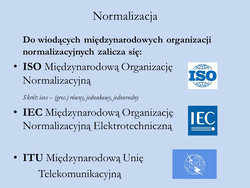 Normalizacja Do wiodących międzynarodowych organizacji normalizacyjnych zalicza się: ISO Międzynarodową Organizację Normalizacyjną Skrót: isos – (grec