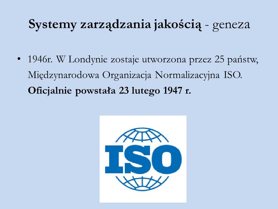 Systemy zarządzania jakością - gene za 1946r. W Londynie zostaje utworzona przez 25 państw, Międzynarodowa Organizacja Normalizacyjna ISO. Oficjalnie
