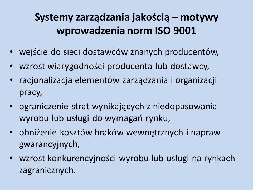 Systemy zarządzania jakością – motywy wprowadzenia norm ISO 9001 wejście do sieci dostawców znanych producentów, wzrost wiarygodności producenta lub d