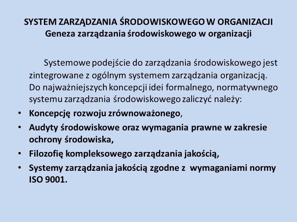 SYSTEM ZARZĄDZANIA ŚRODOWISKOWEGO W ORGANIZACJI Geneza zarządzania środowiskowego w organizacji Systemowe podejście do zarządzania środowiskowego jest