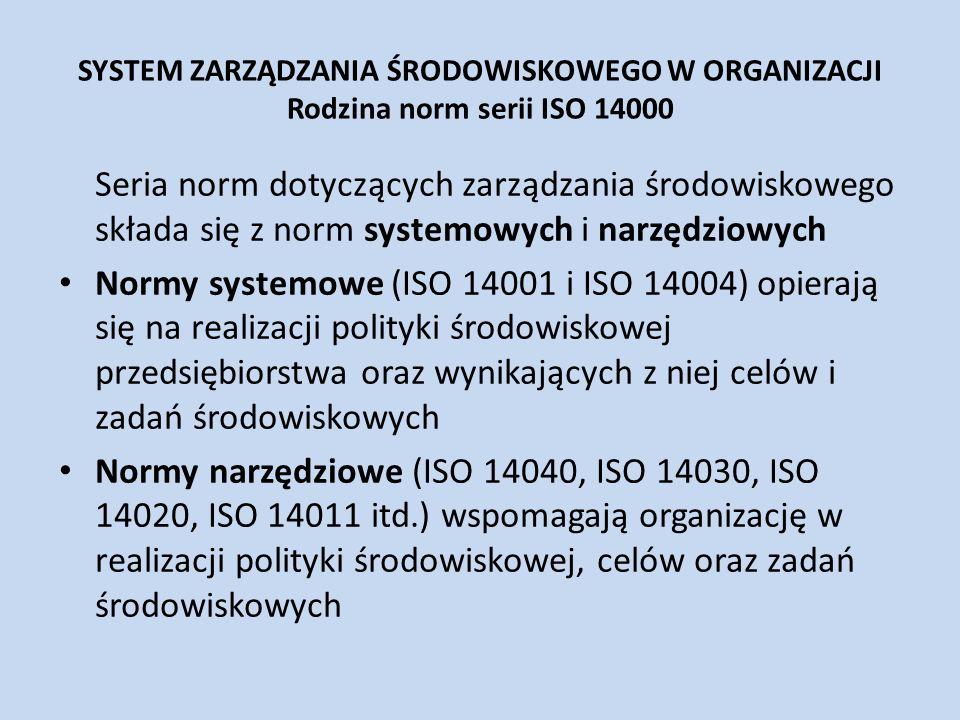 SYSTEM ZARZĄDZANIA ŚRODOWISKOWEGO W ORGANIZACJI Rodzina norm serii ISO 14000 Seria norm dotyczących zarządzania środowiskowego składa się z norm syste