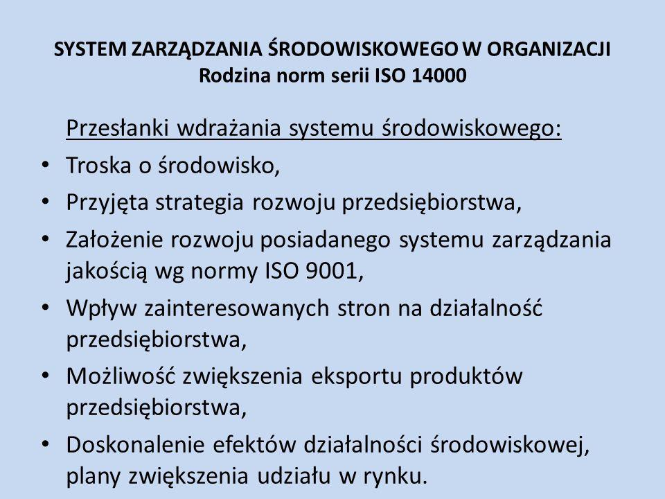 SYSTEM ZARZĄDZANIA ŚRODOWISKOWEGO W ORGANIZACJI Rodzina norm serii ISO 14000 Przesłanki wdrażania systemu środowiskowego: Troska o środowisko, Przyjęt