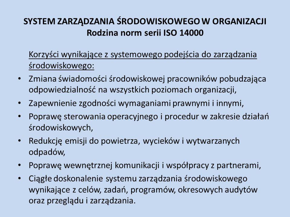 SYSTEM ZARZĄDZANIA ŚRODOWISKOWEGO W ORGANIZACJI Rodzina norm serii ISO 14000 Korzyści wynikające z systemowego podejścia do zarządzania środowiskowego