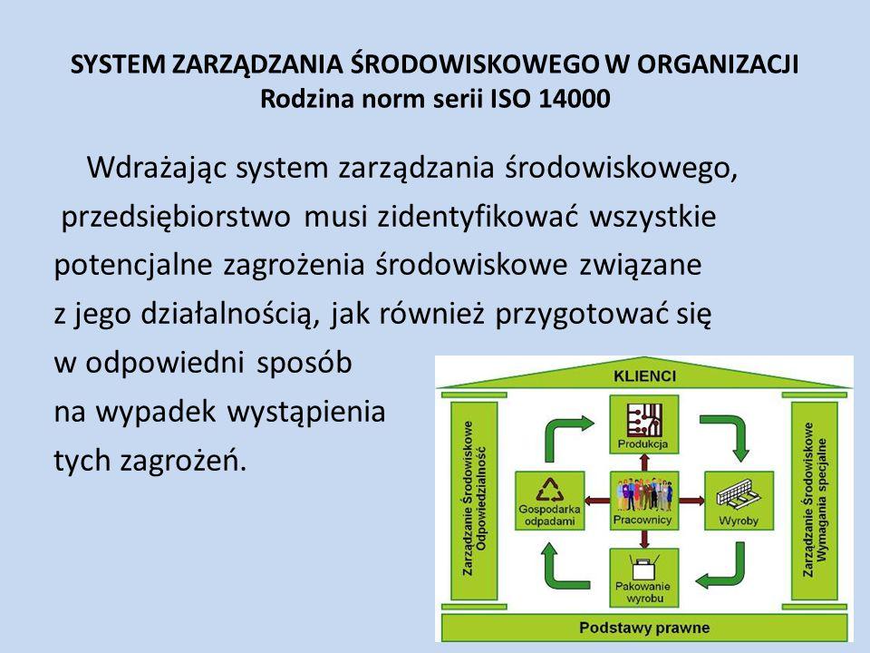 SYSTEM ZARZĄDZANIA ŚRODOWISKOWEGO W ORGANIZACJI Rodzina norm serii ISO 14000 Wdrażając system zarządzania środowiskowego, przedsiębiorstwo musi zident