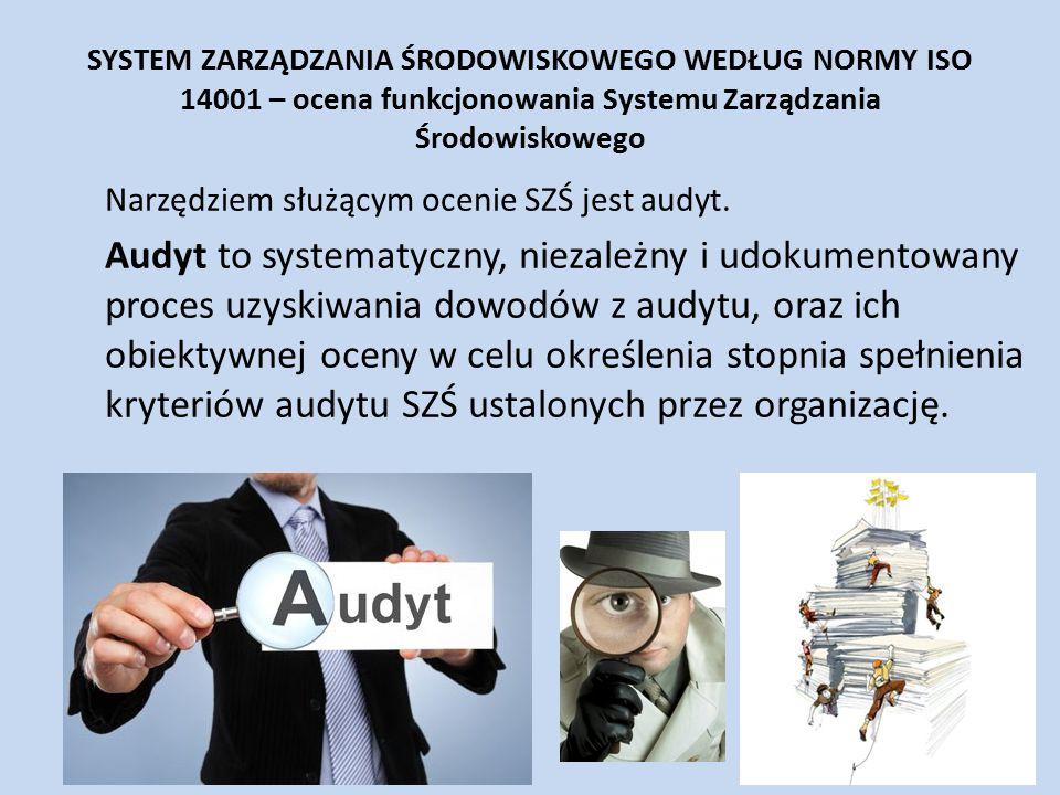 SYSTEM ZARZĄDZANIA ŚRODOWISKOWEGO WEDŁUG NORMY ISO 14001 – ocena funkcjonowania Systemu Zarządzania Środowiskowego Narzędziem służącym ocenie SZŚ jest