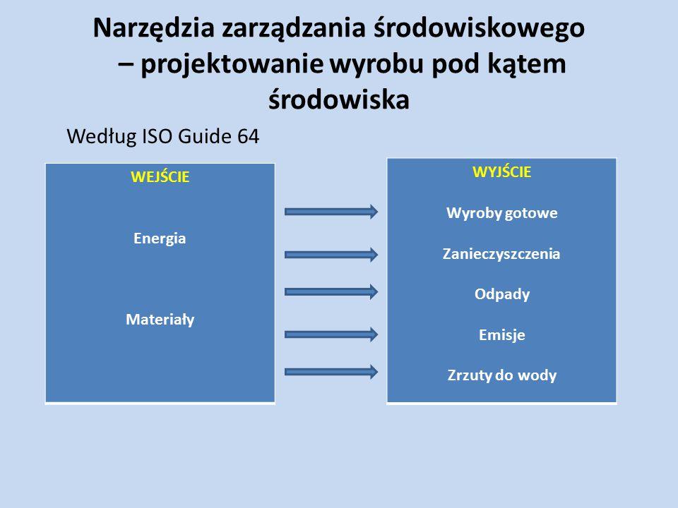 Narzędzia zarządzania środowiskowego – projektowanie wyrobu pod kątem środowiska Według ISO Guide 64 WEJŚCIE Energia Materiały WYJŚCIE Wyroby gotowe Z