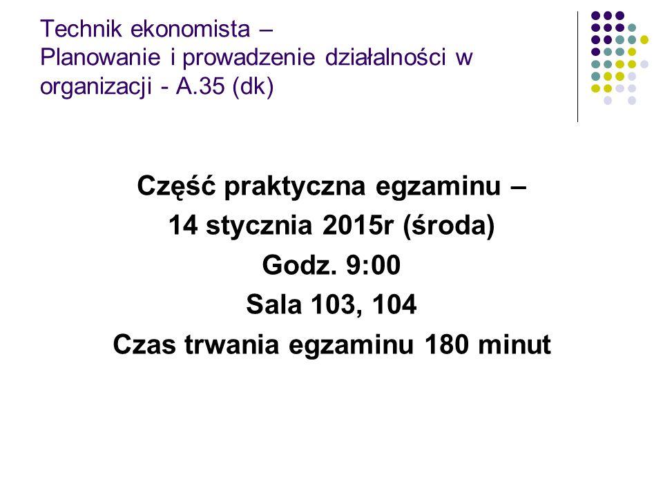 Technik ekonomista – Planowanie i prowadzenie działalności w organizacji - A.35 (dk) Część praktyczna egzaminu – 14 stycznia 2015r (środa) Godz. 9:00