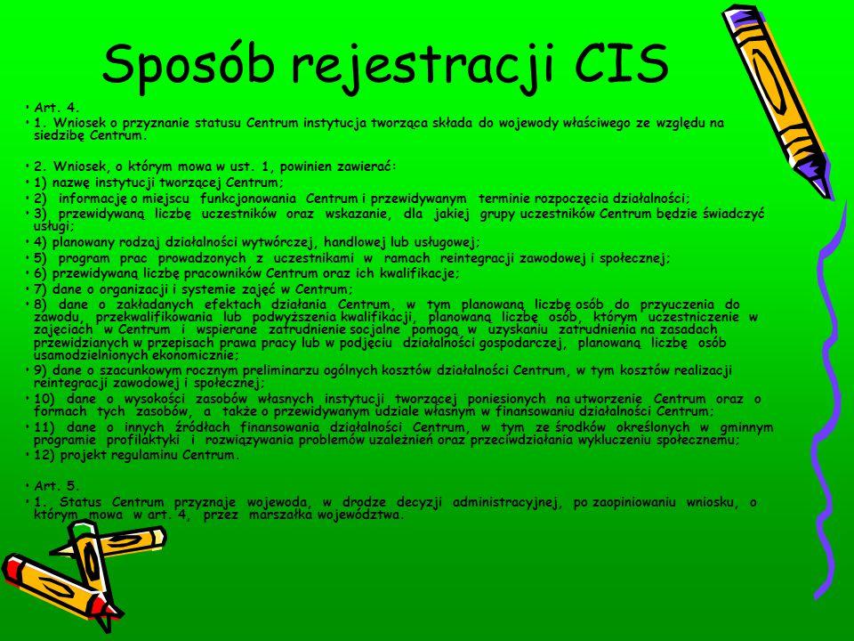 Sposób rejestracji CIS Art. 4. 1.