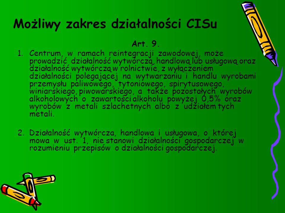 Możliwy zakres działalności CISu Art.9.