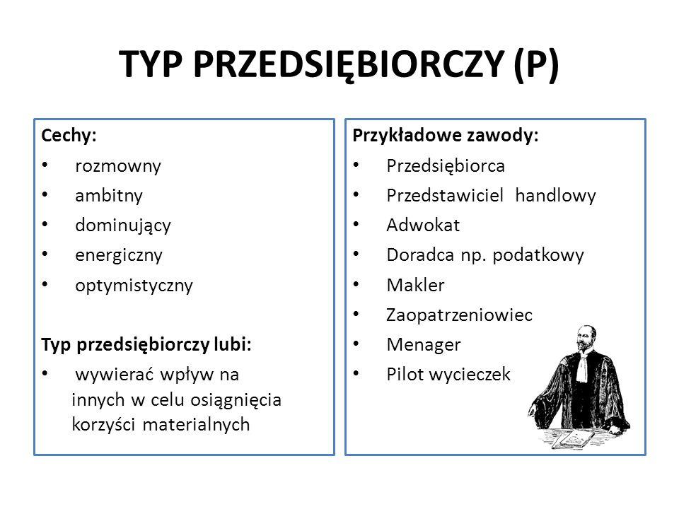 TYP PRZEDSIĘBIORCZY (P) Cechy: rozmowny ambitny dominujący energiczny optymistyczny Typ przedsiębiorczy lubi: wywierać wpływ na innych w celu osiągnię