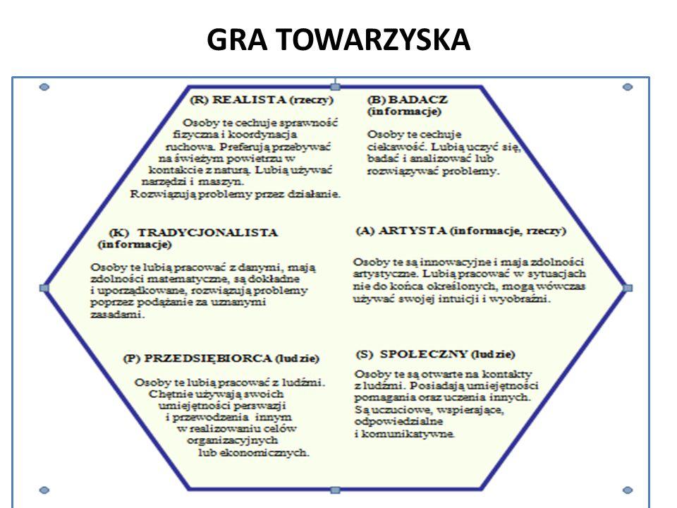 GRA TOWARZYSKA