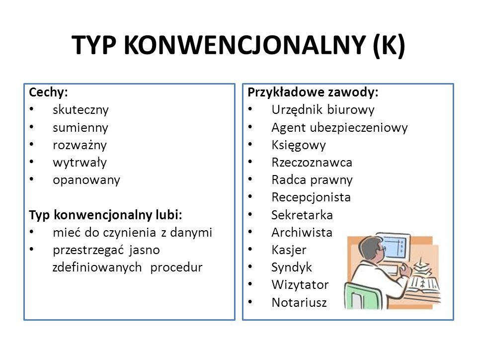TYP KONWENCJONALNY (K) Cechy: skuteczny sumienny rozważny wytrwały opanowany Typ konwencjonalny lubi: mieć do czynienia z danymi przestrzegać jasno zd