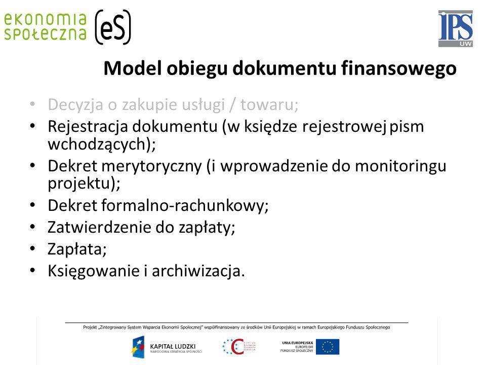 Model obiegu dokumentu finansowego Decyzja o zakupie usługi / towaru; Rejestracja dokumentu (w księdze rejestrowej pism wchodzących); Dekret merytoryczny (i wprowadzenie do monitoringu projektu); Dekret formalno-rachunkowy; Zatwierdzenie do zapłaty; Zapłata; Księgowanie i archiwizacja.