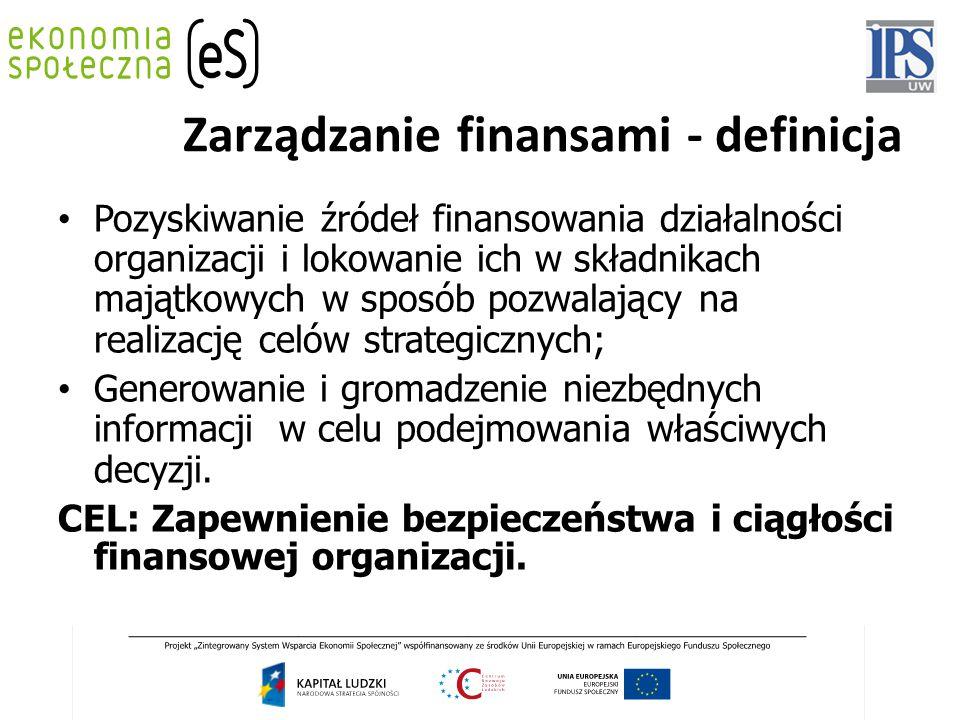 Zarządzanie finansami - definicja Pozyskiwanie źródeł finansowania działalności organizacji i lokowanie ich w składnikach majątkowych w sposób pozwalający na realizację celów strategicznych; Generowanie i gromadzenie niezbędnych informacji w celu podejmowania właściwych decyzji.