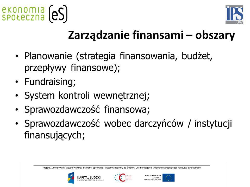 Zarządzanie finansami – obszary Planowanie (strategia finansowania, budżet, przepływy finansowe); Fundraising; System kontroli wewnętrznej; Sprawozdawczość finansowa; Sprawozdawczość wobec darczyńców / instytucji finansujących;
