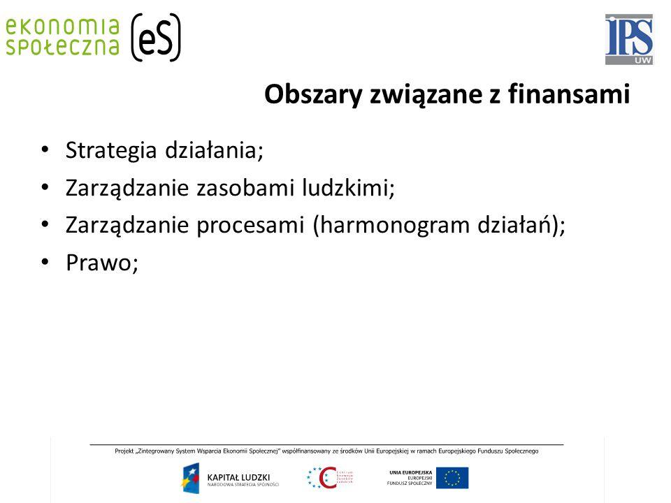 Obszary związane z finansami Strategia działania; Zarządzanie zasobami ludzkimi; Zarządzanie procesami (harmonogram działań); Prawo;