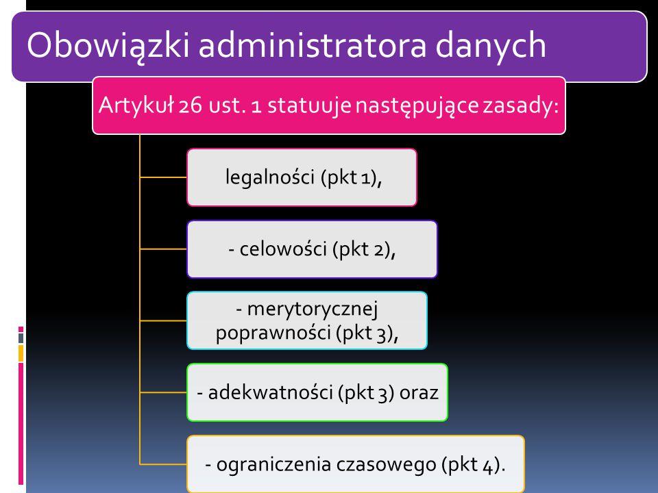 Obowiązki administratora danych Artykuł 26 ust.
