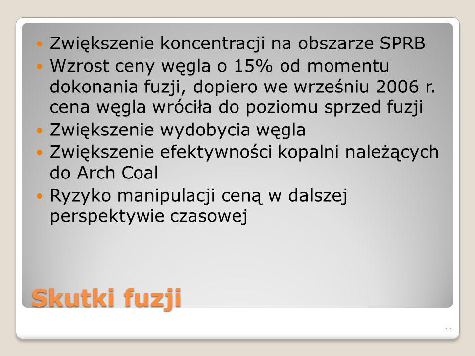 Skutki fuzji Zwiększenie koncentracji na obszarze SPRB Wzrost ceny węgla o 15% od momentu dokonania fuzji, dopiero we wrześniu 2006 r. cena węgla wróc
