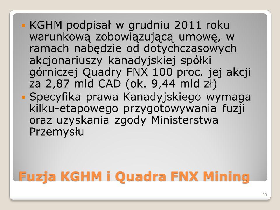 Fuzja KGHM i Quadra FNX Mining KGHM podpisał w grudniu 2011 roku warunkową zobowiązującą umowę, w ramach nabędzie od dotychczasowych akcjonariuszy kan